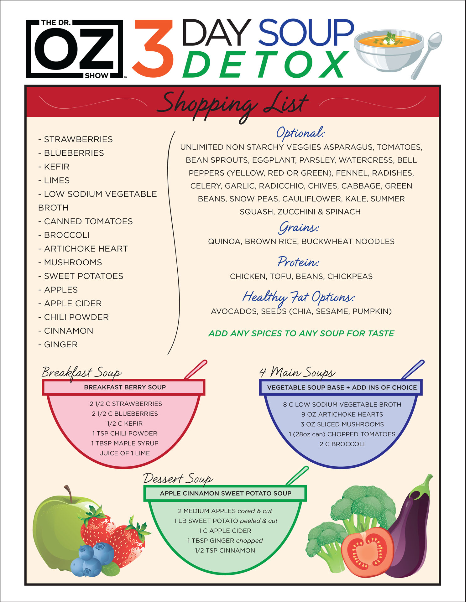 Dr. OZ Detox Diet For Weight Loss 5 Day