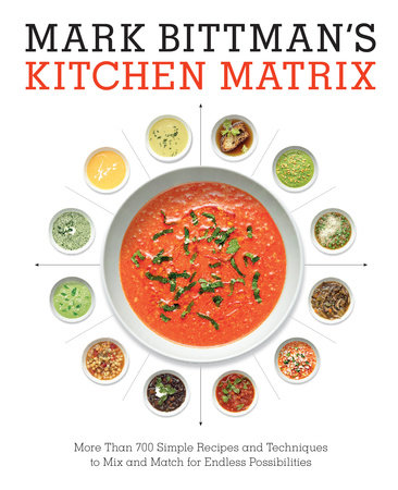 Kitchen Matrix